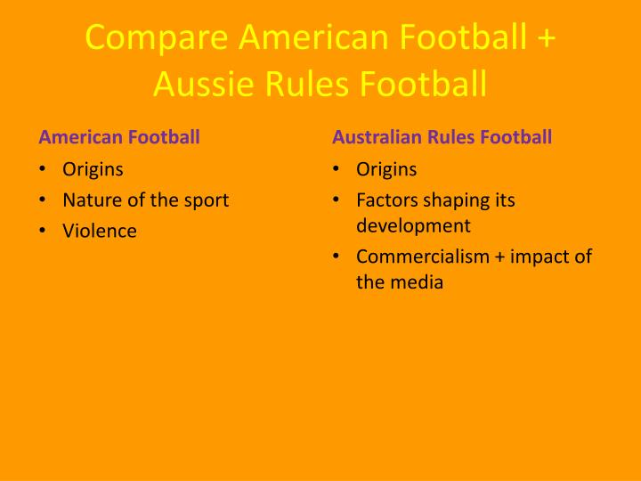 Compare American Football + Aussie Rules Football