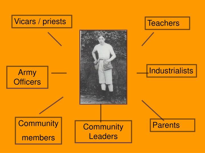Vicars / priests