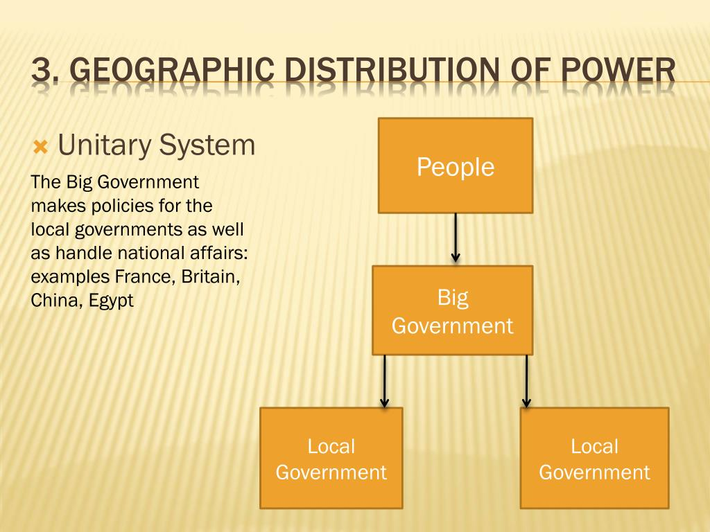 government power How is power distributed in the us government this lesson explores the separation of powers between the three branches of government and the.