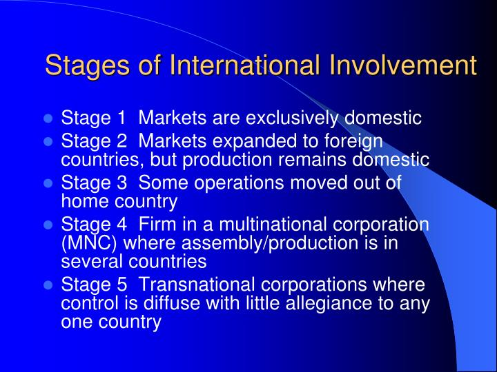 Stages of international involvement
