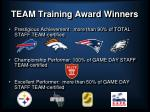 team training award winners