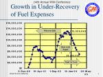 growth in under recovery of fuel expenses
