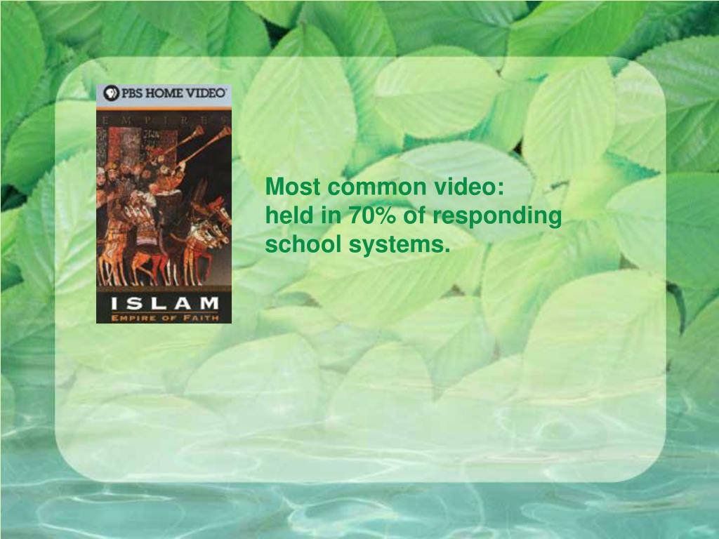 Most common video: