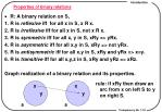 properties of binary relations