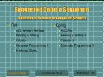 suggested course sequence bachelor of science in computer science