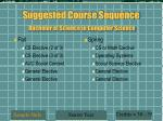 suggested course sequence bachelor of science in computer science9