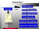 program flow 1