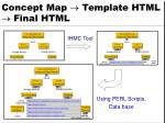 concept map template html final html