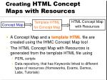 creating html concept maps with resources