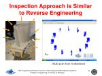 inspection approach is similar to reverse engineering