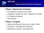 status of automatic induction ai upgrades