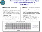 department of defense supply discrepancy report process transformation initiative il25 key metrics