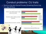conduct problems cu traits