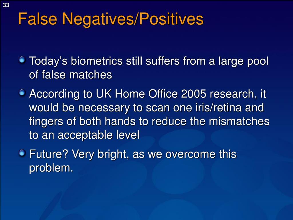 False Negatives/Positives