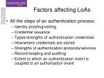factors affecting loas