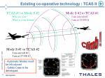 existing co operative technology tcas ii