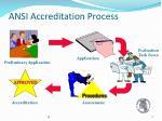 ansi accreditation process