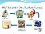 ipea excipient certification process