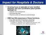 impact for hospitals doctors