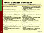 power distance dimension