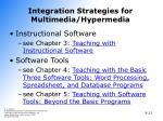 integration strategies for multimedia hypermedia