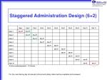 staggered administration design 6 2