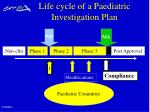 life cycle of a paediatric investigation plan