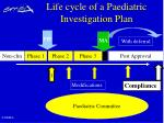 life cycle of a paediatric investigation plan16