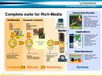 complete suite for rich media