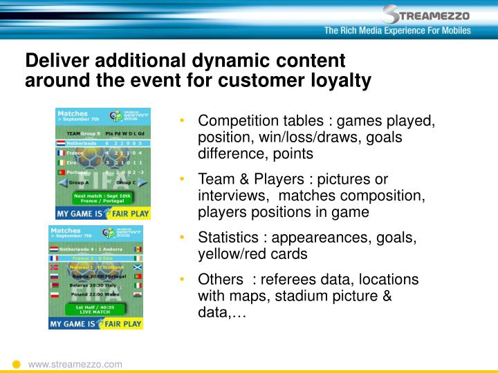 Deliver additional dynamic content around the event for customer loyalty