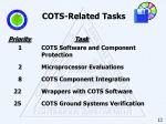 cots related tasks
