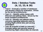 data databus tasks 6 12 23 28
