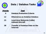 data databus tasks