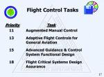flight control tasks