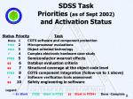 sdss task priorities as of sept 2002 and activation status