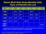 recent multi state study mortality data years of potential life lost