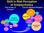 shift in risk perception of antipsychotics