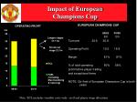 impact of european champions cup