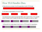 how tls handles data