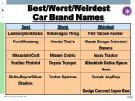 best worst weirdest car brand names