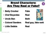 brand characters are they real or fake