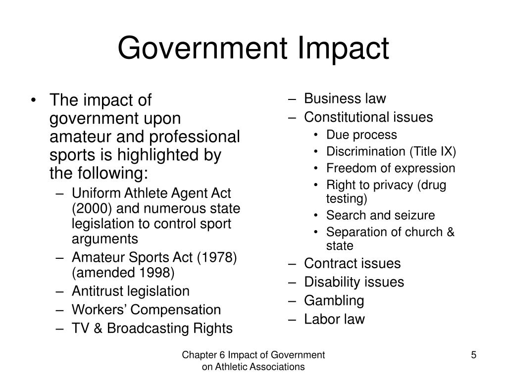 The impact of government upon amateur and professional sports is highlighted by the following: