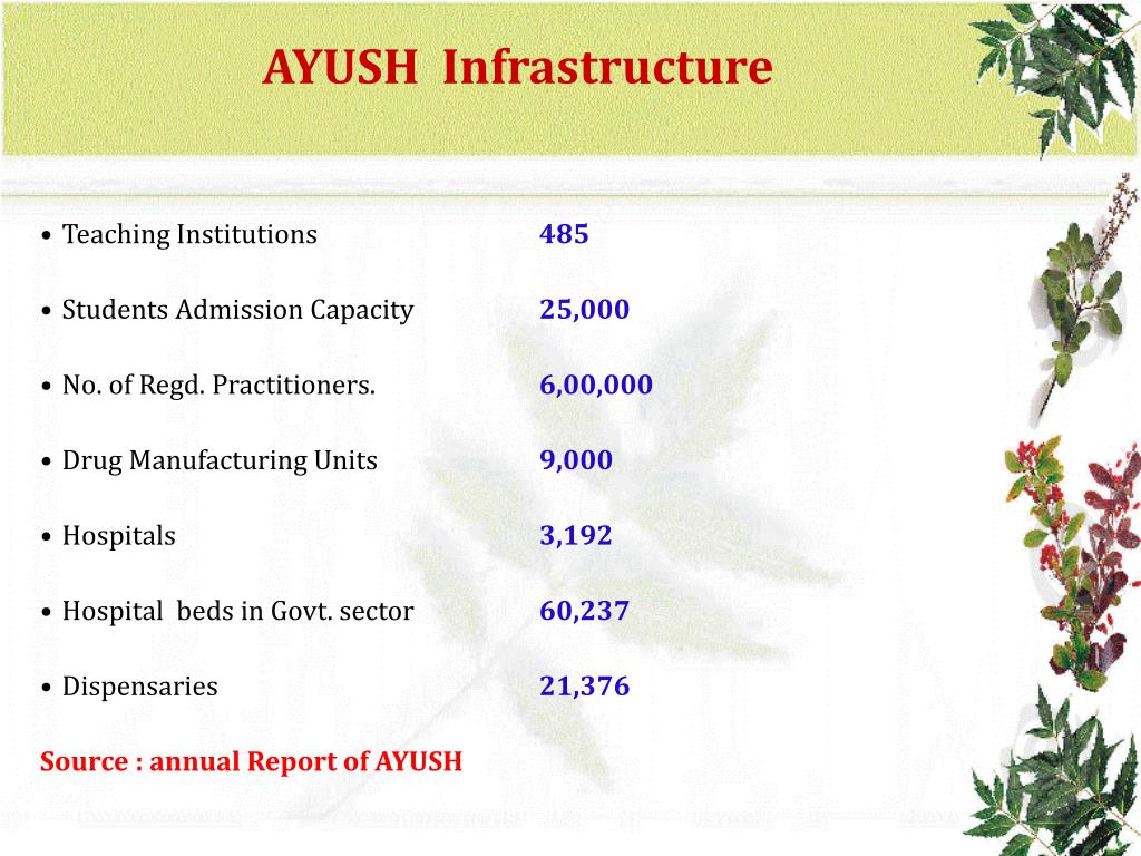 AYUSH  Infrastructure