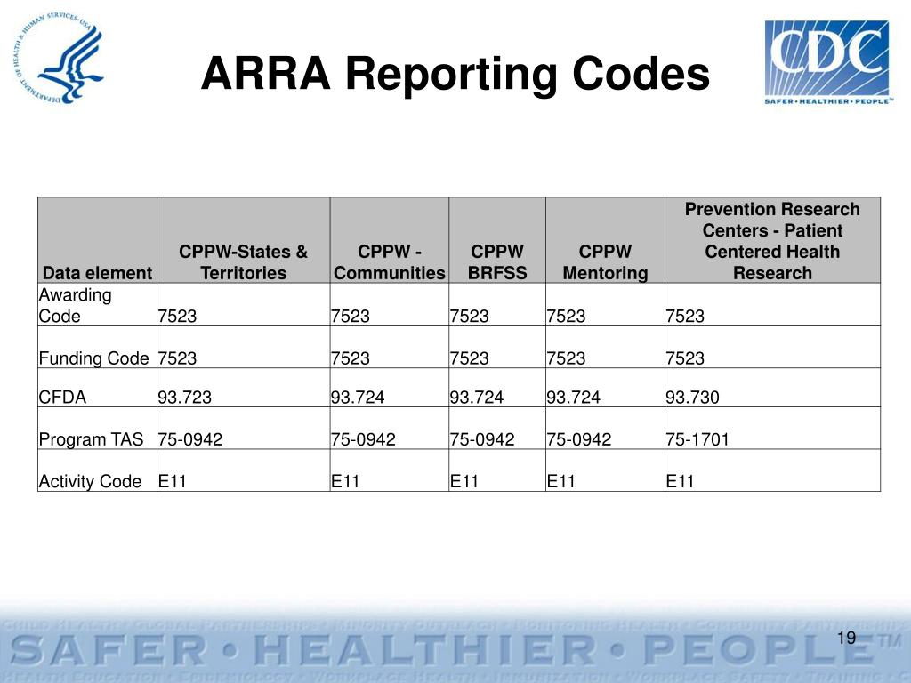 ARRA Reporting Codes