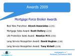 awards 20095