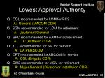 lowest approval authority