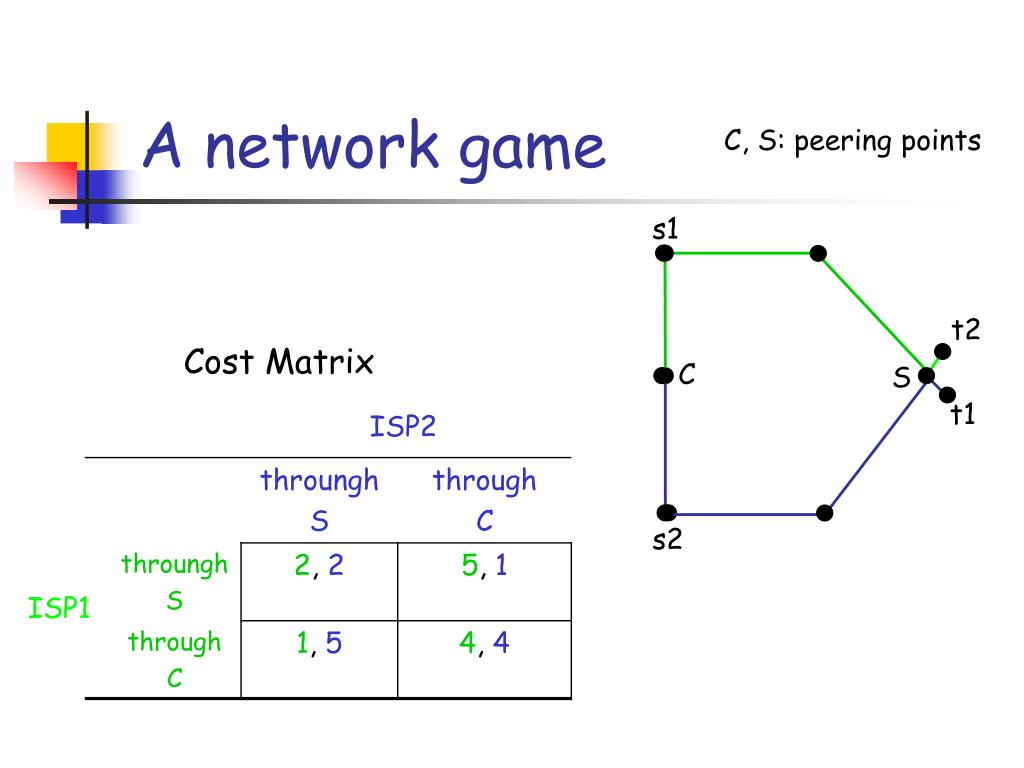 A network game