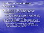 middleware infrastructures comparison59