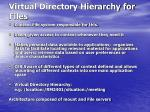 virtual directory hierarchy for files