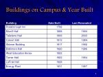 buildings on campus year built